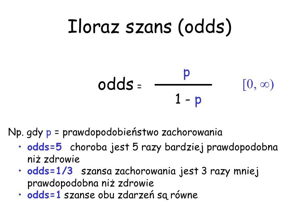 Iloraz szans (odds) odds = p [0, ) 1 - p